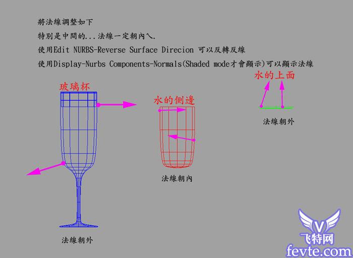 MAYA制作玻璃材质 飞特网 MAYA材质灯光