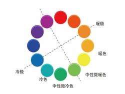 配色基础知识——冷暖色系对比