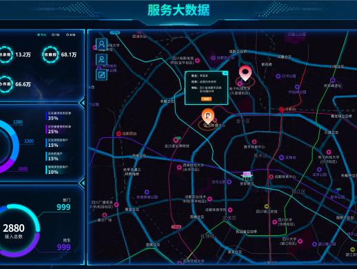 数据可视化大屏设计
