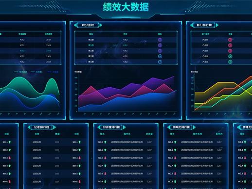2020年作品-数据可视化界面设计