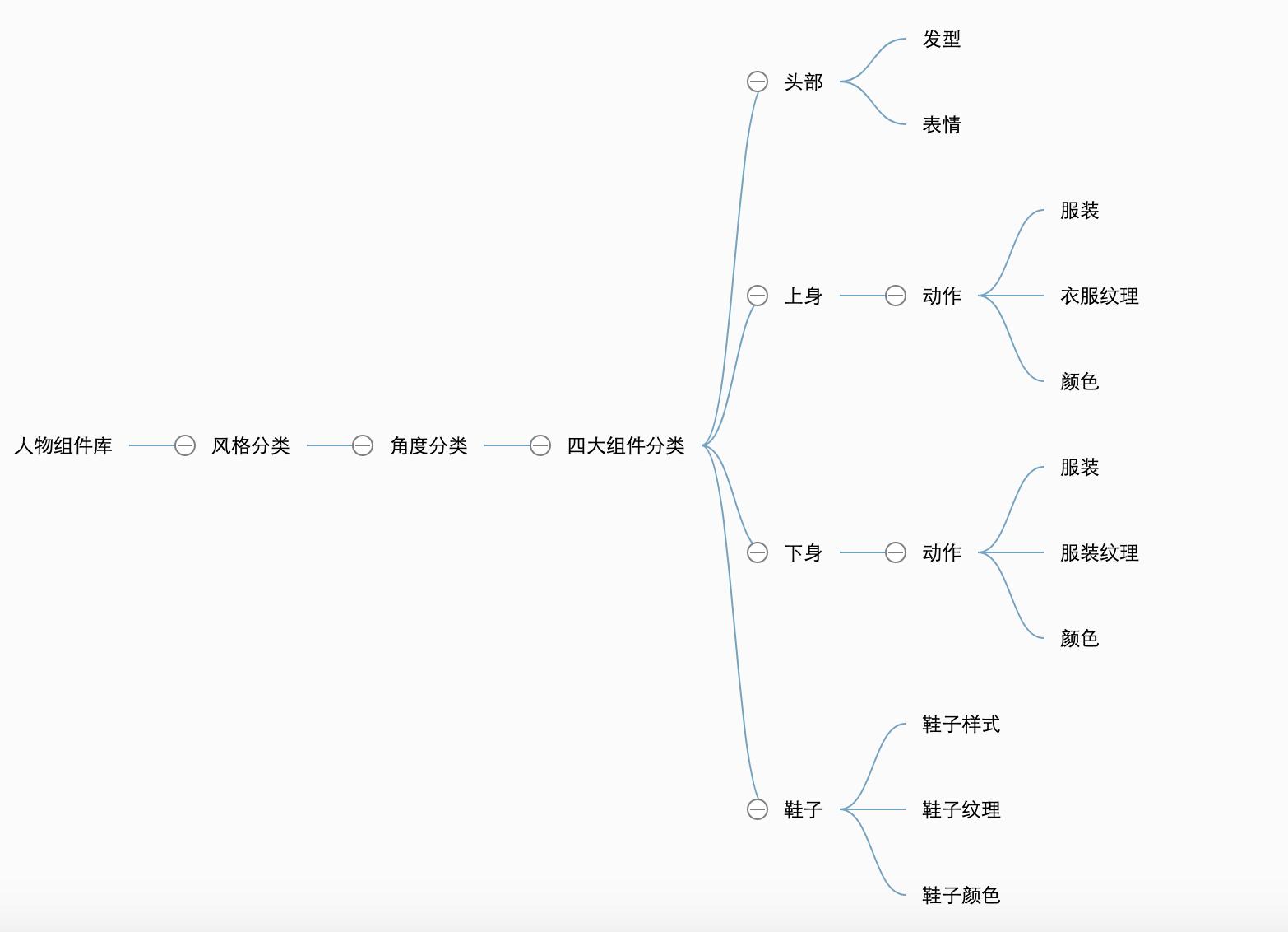 设计师该如何组件灵活的个人插画组件库 飞特网 UI设计教程