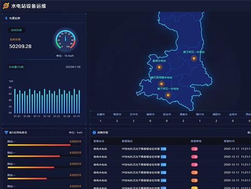 水电站设备大屏监测系统UI设计