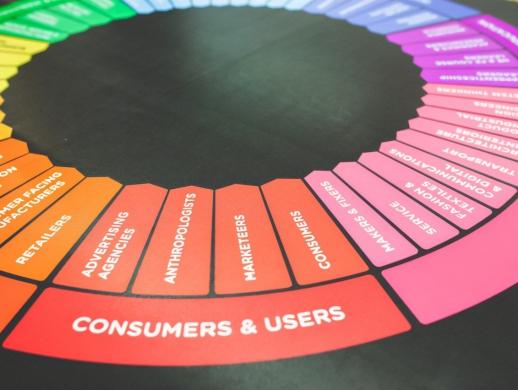 如何最大化您的视频营销预算